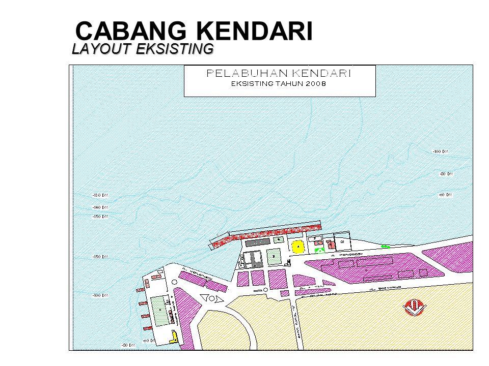 CABANG KENDARI LAYOUT EKSISTING