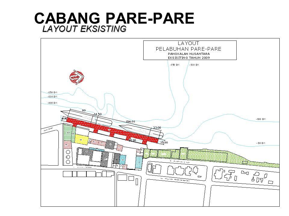 CABANG PARE-PARE LAYOUT EKSISTING