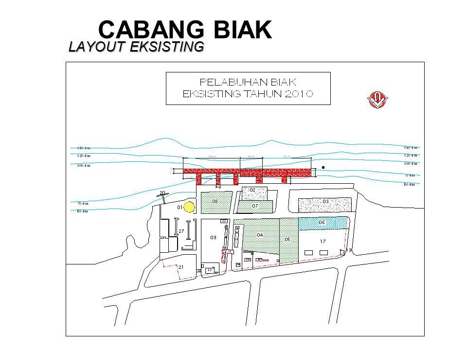 CABANG BIAK LAYOUT EKSISTING