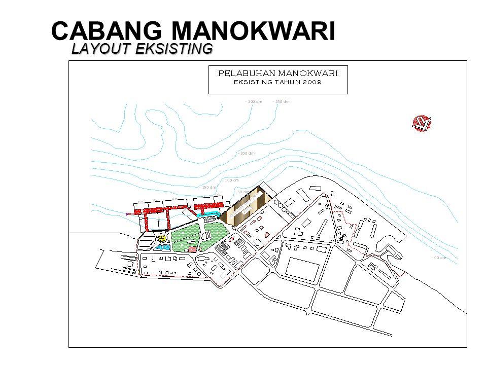 CABANG MANOKWARI LAYOUT EKSISTING
