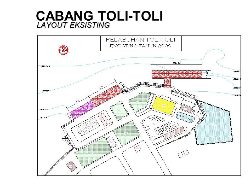 CABANG TOLI-TOLI LAYOUT EKSISTING