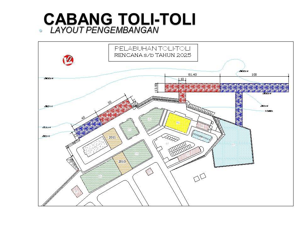CABANG TOLI-TOLI LAYOUT PENGEMBANGAN