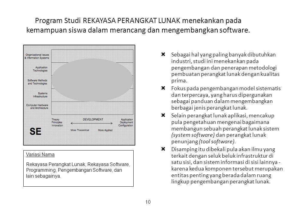 Program Studi REKAYASA PERANGKAT LUNAK menekankan pada kemampuan siswa dalam merancang dan mengembangkan software.
