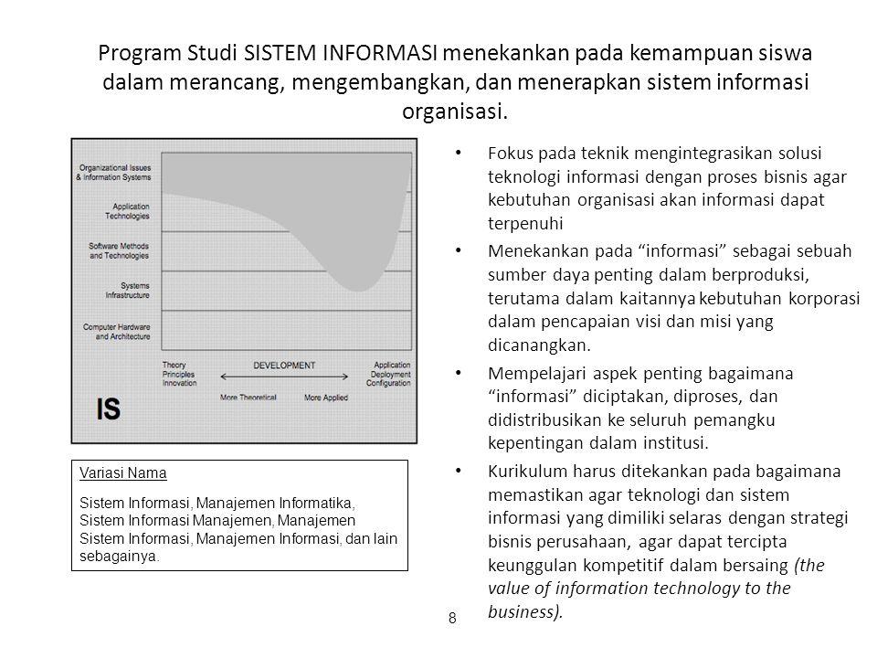 Program Studi SISTEM INFORMASI menekankan pada kemampuan siswa dalam merancang, mengembangkan, dan menerapkan sistem informasi organisasi.