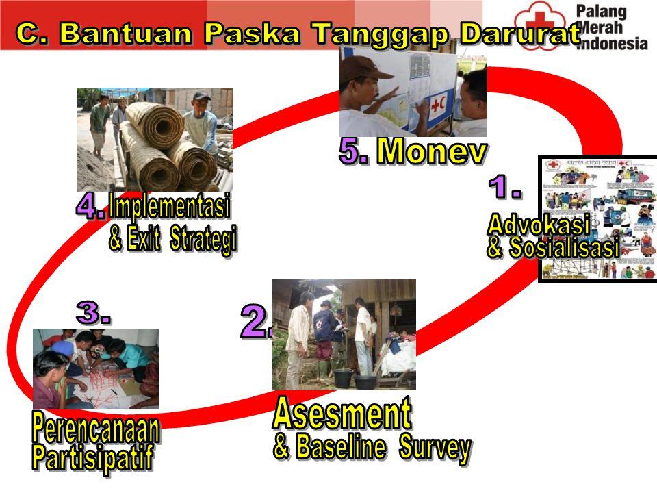 C. Bantuan Paska Tanggap Darurat