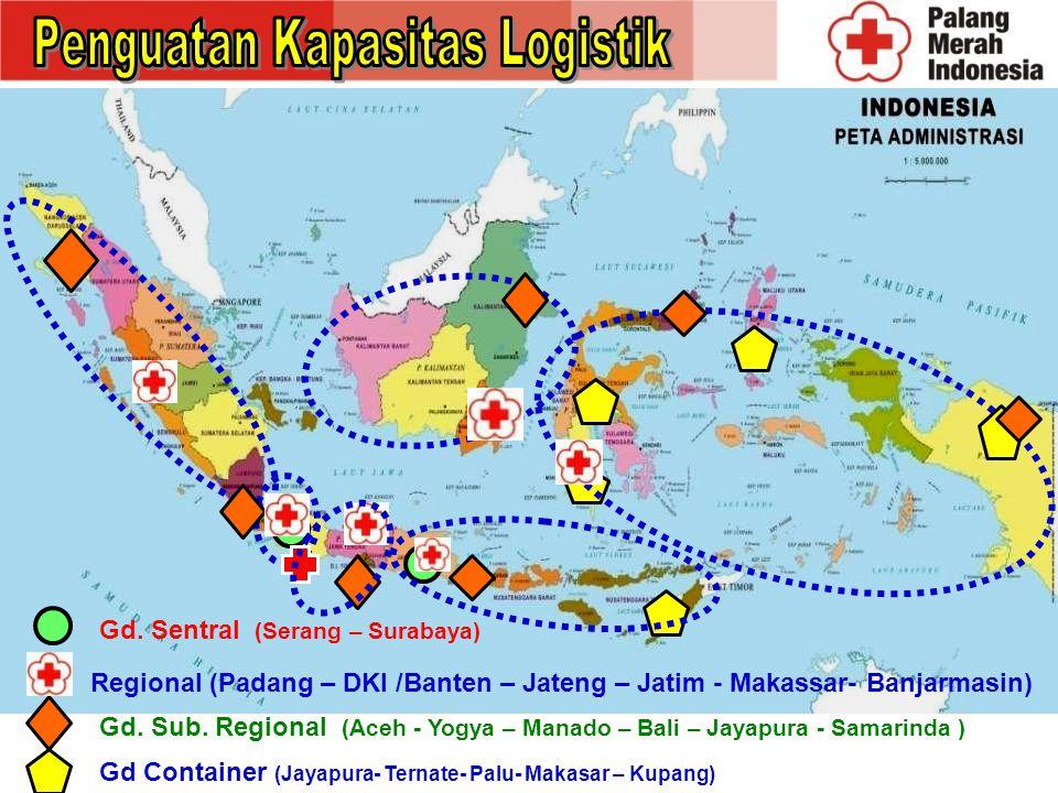Penguatan Kapasitas Logistik
