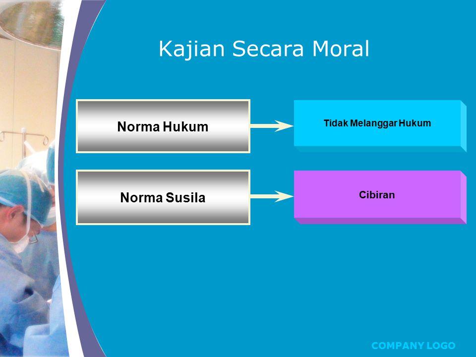 Kajian Secara Moral Norma Hukum Norma Susila Cibiran