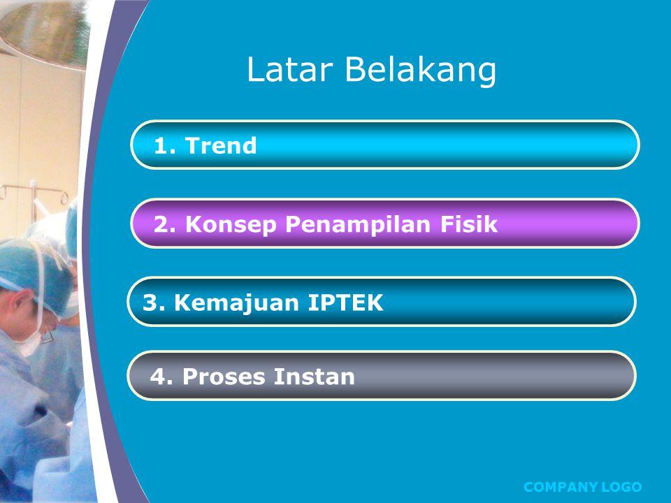Latar Belakang 1. Trend 2. Konsep Penampilan Fisik 3. Kemajuan IPTEK