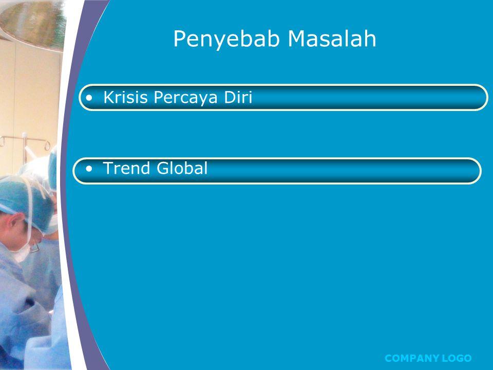 Penyebab Masalah Krisis Percaya Diri Trend Global