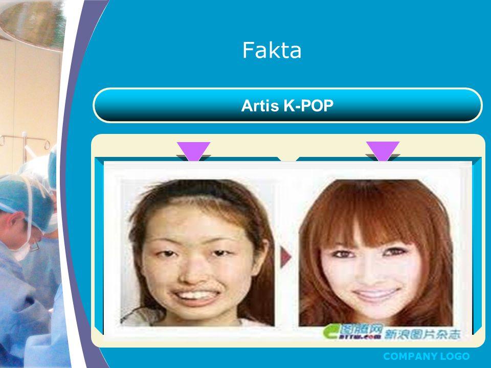 Fakta Text Here Text Here Artis K-POP Speaker Notes