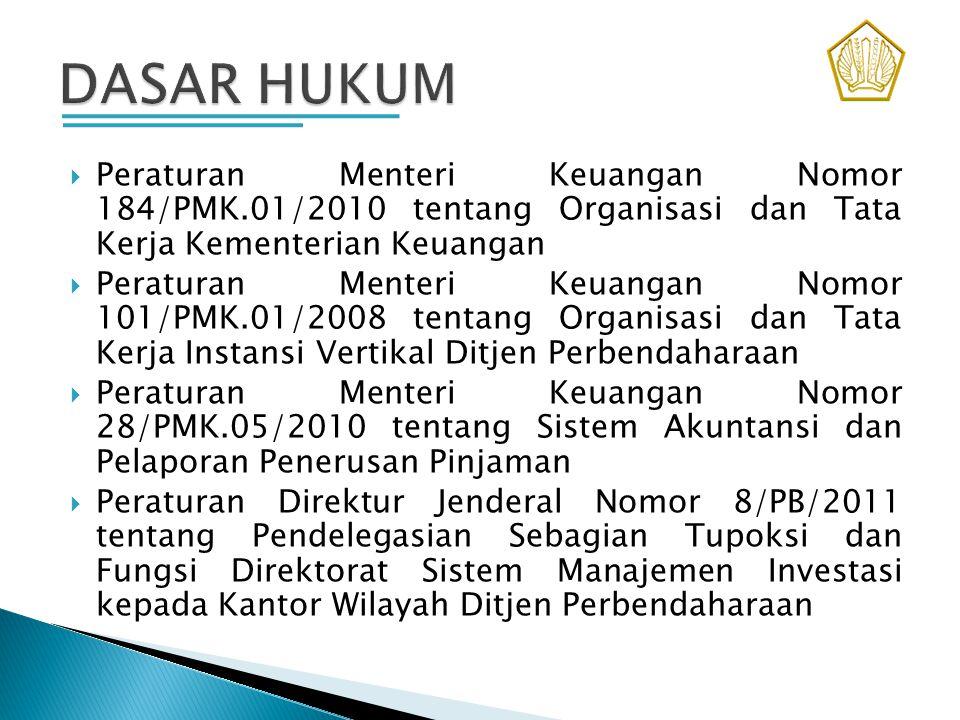 DASAR HUKUM Peraturan Menteri Keuangan Nomor 184/PMK.01/2010 tentang Organisasi dan Tata Kerja Kementerian Keuangan.