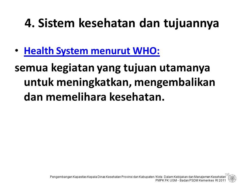 4. Sistem kesehatan dan tujuannya