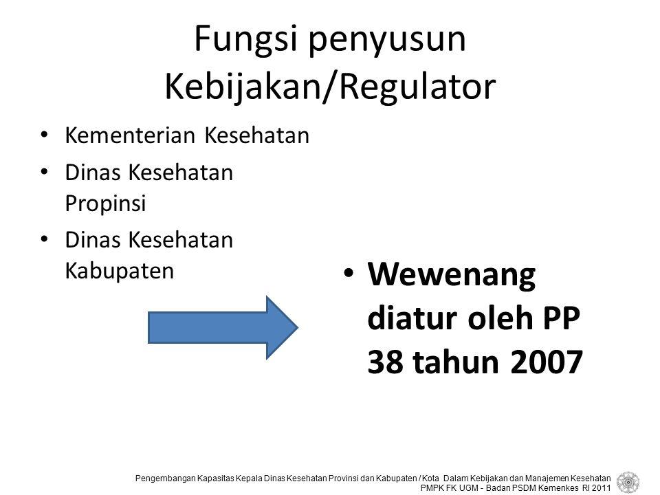 Fungsi penyusun Kebijakan/Regulator