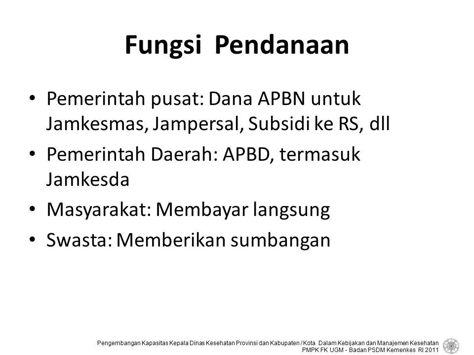 Fungsi Pendanaan Pemerintah pusat: Dana APBN untuk Jamkesmas, Jampersal, Subsidi ke RS, dll. Pemerintah Daerah: APBD, termasuk Jamkesda.
