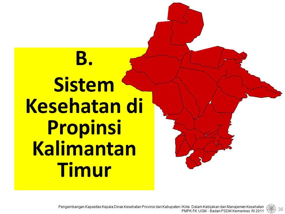B. Sistem Kesehatan di Propinsi Kalimantan Timur