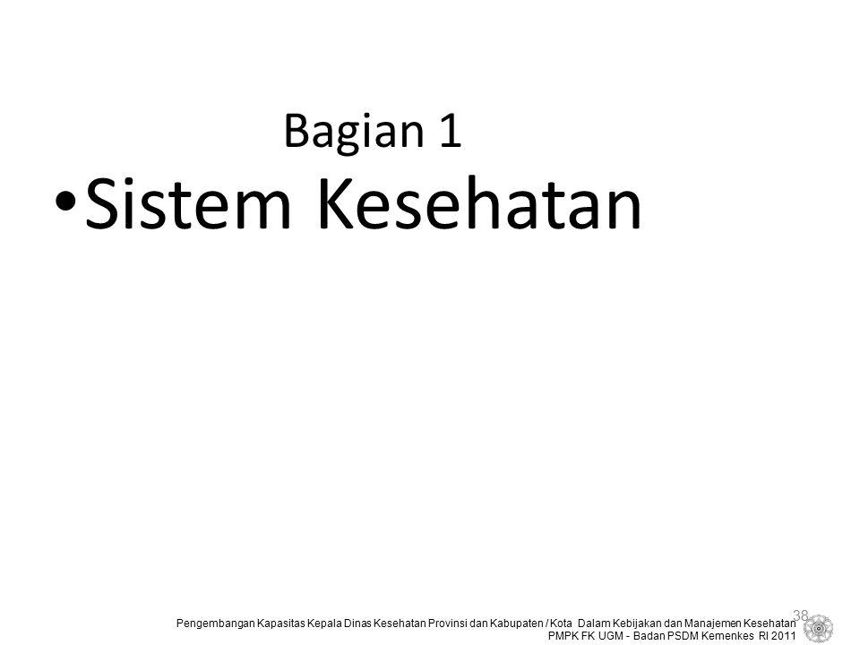 Bagian 1 Sistem Kesehatan
