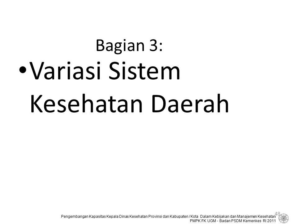 Variasi Sistem Kesehatan Daerah