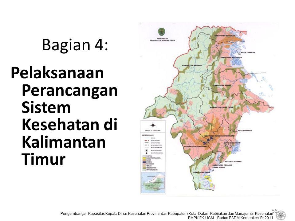 Bagian 4: Pelaksanaan Perancangan Sistem Kesehatan di Kalimantan Timur