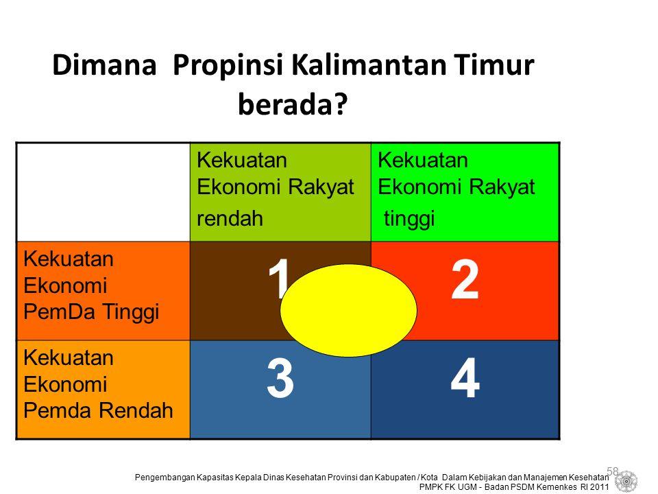 Dimana Propinsi Kalimantan Timur berada