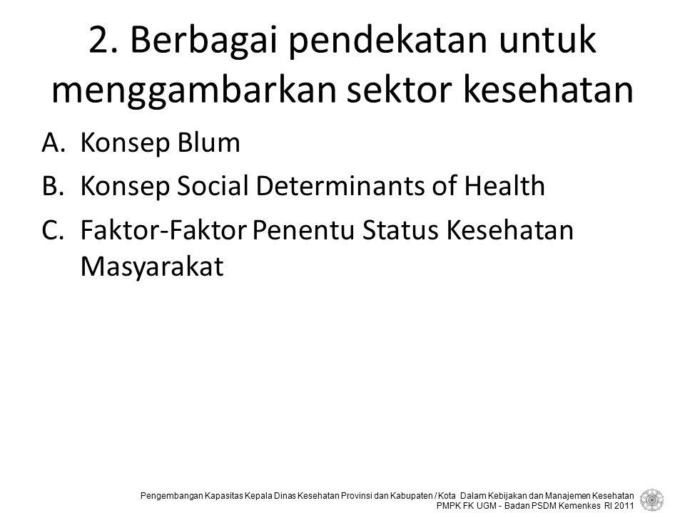 2. Berbagai pendekatan untuk menggambarkan sektor kesehatan