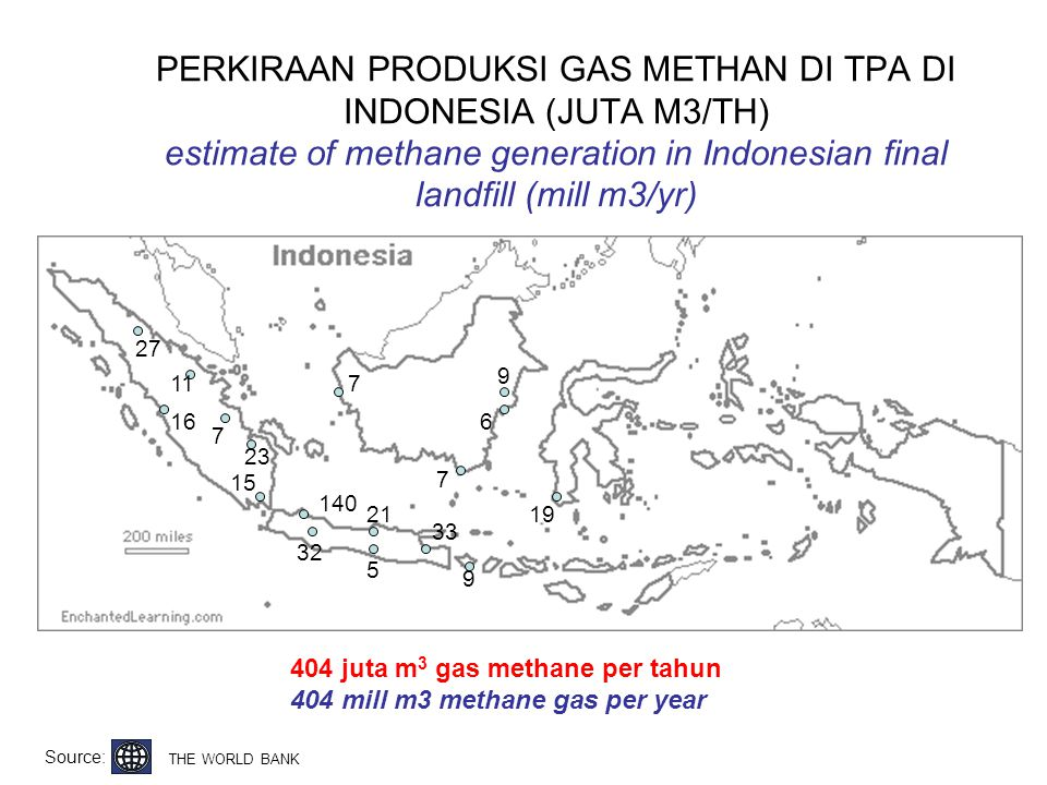 PERKIRAAN PRODUKSI GAS METHAN DI TPA DI INDONESIA (JUTA M3/TH) estimate of methane generation in Indonesian final landfill (mill m3/yr)