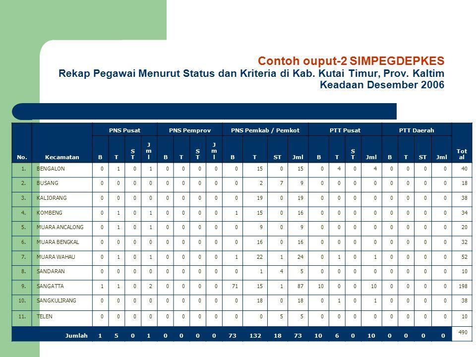 Contoh ouput-2 SIMPEGDEPKES Rekap Pegawai Menurut Status dan Kriteria di Kab. Kutai Timur, Prov. Kaltim Keadaan Desember 2006