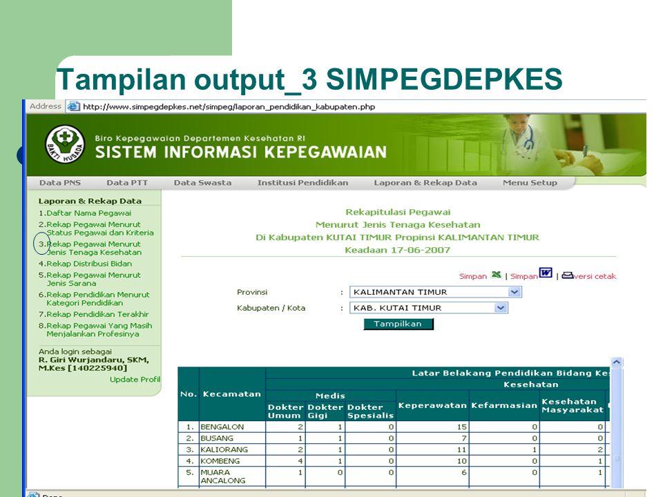 Tampilan output_3 SIMPEGDEPKES