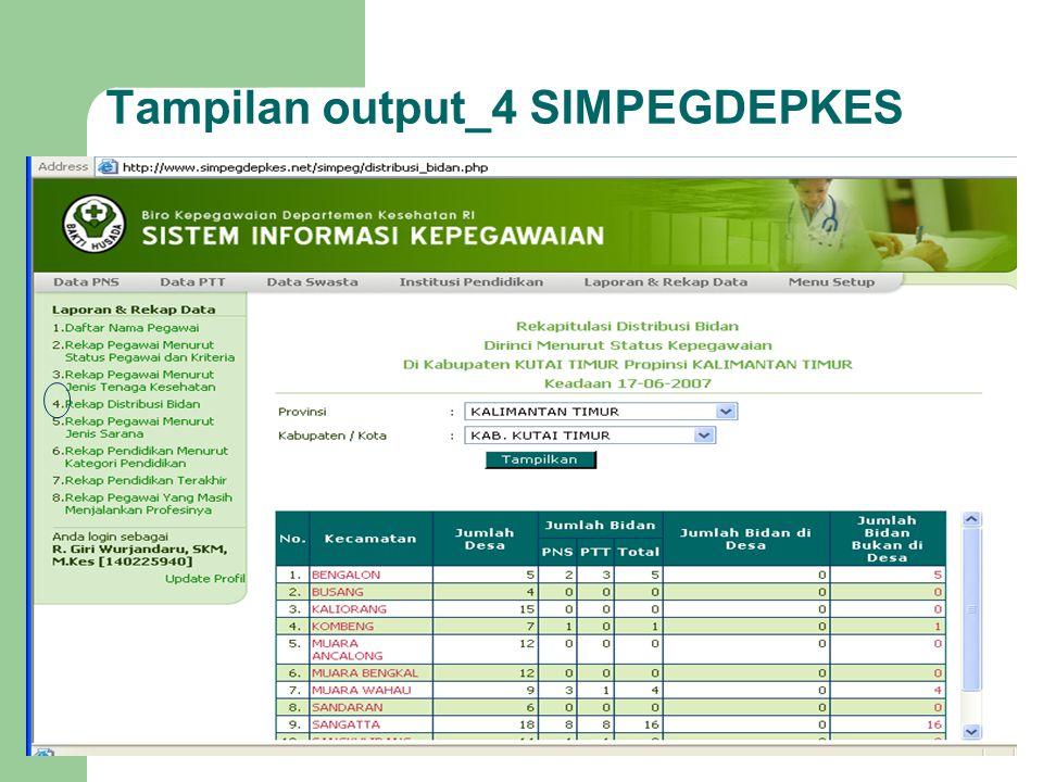 Tampilan output_4 SIMPEGDEPKES