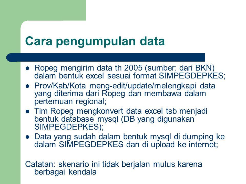 Cara pengumpulan data Ropeg mengirim data th 2005 (sumber: dari BKN) dalam bentuk excel sesuai format SIMPEGDEPKES;