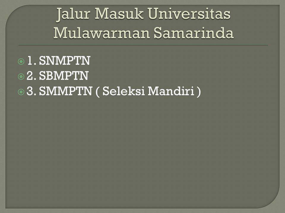 Jalur Masuk Universitas Mulawarman Samarinda