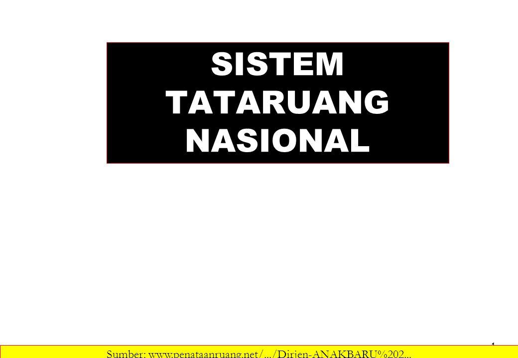 SISTEM TATARUANG NASIONAL