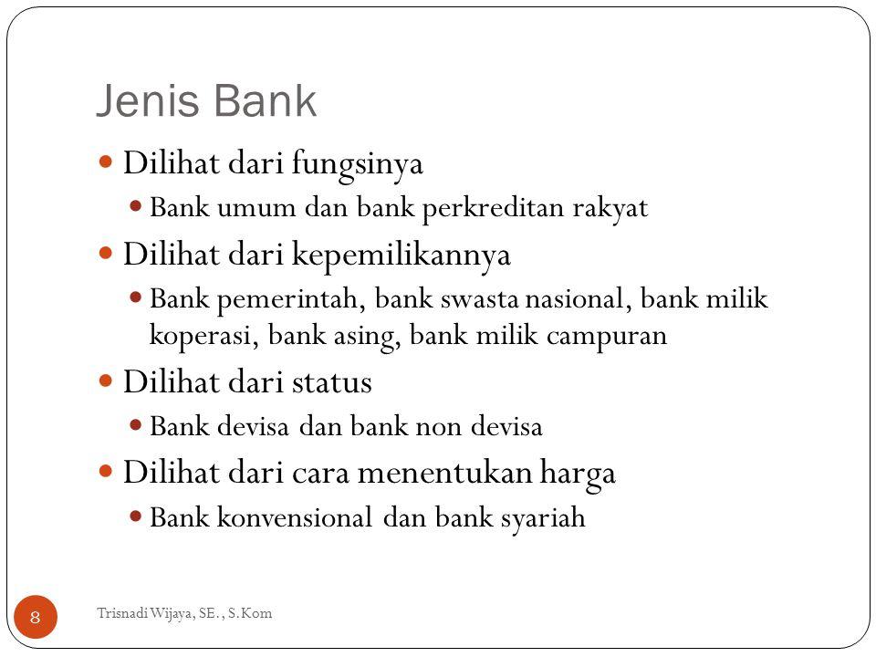 Jenis Bank Dilihat dari fungsinya Dilihat dari kepemilikannya