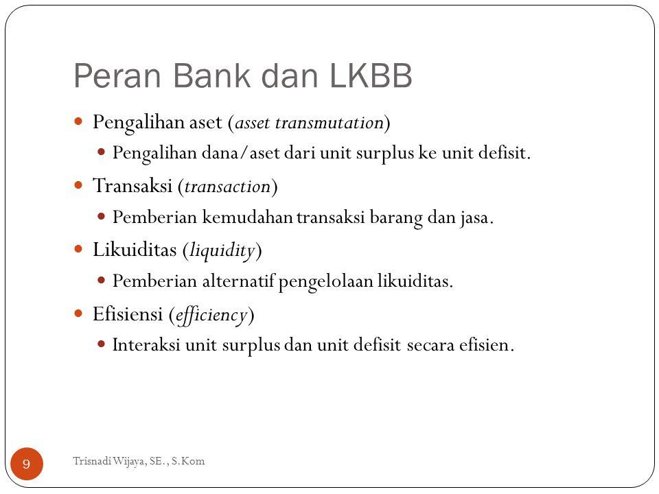 Peran Bank dan LKBB Pengalihan aset (asset transmutation)