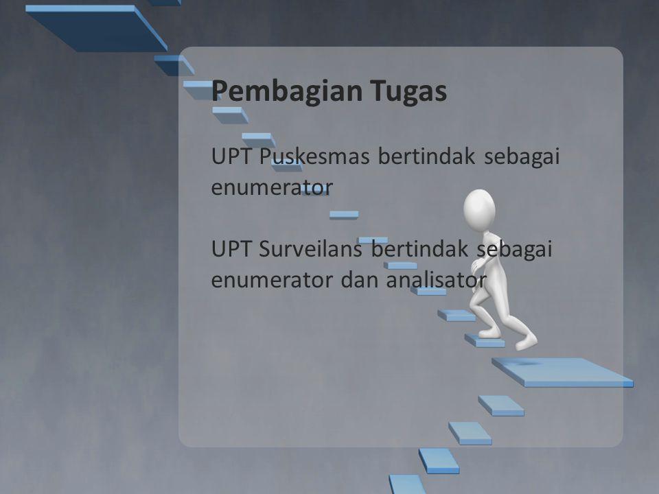 Pembagian Tugas UPT Puskesmas bertindak sebagai enumerator