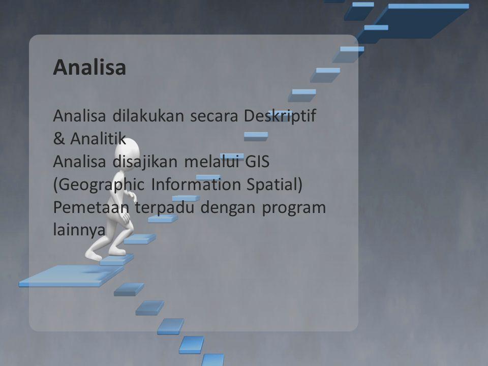 Analisa Analisa dilakukan secara Deskriptif & Analitik