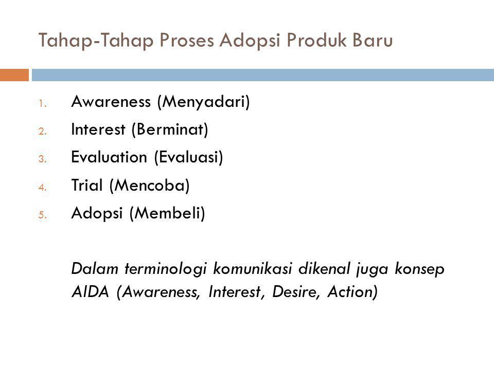 Tahap-Tahap Proses Adopsi Produk Baru