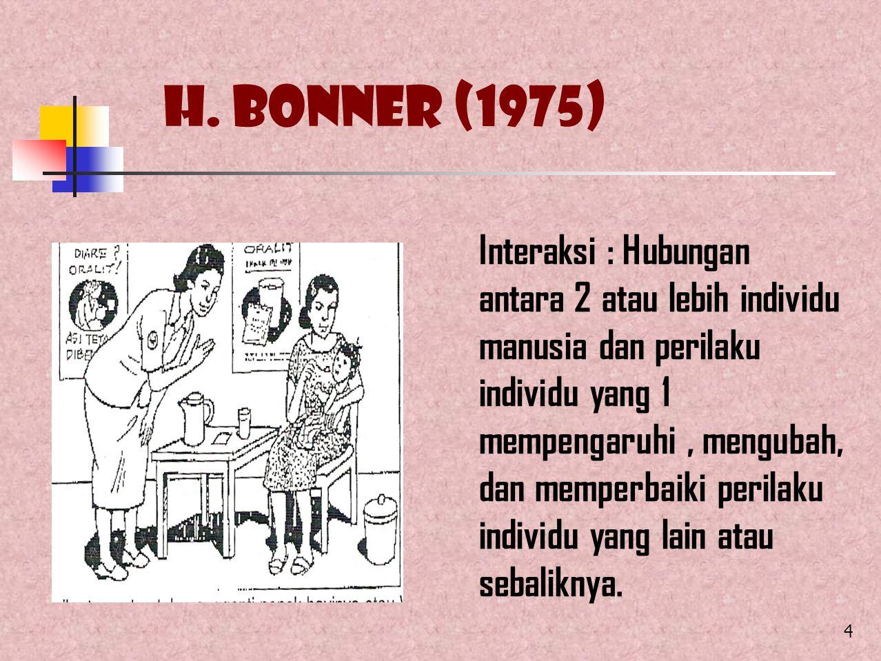 H. Bonner (1975)
