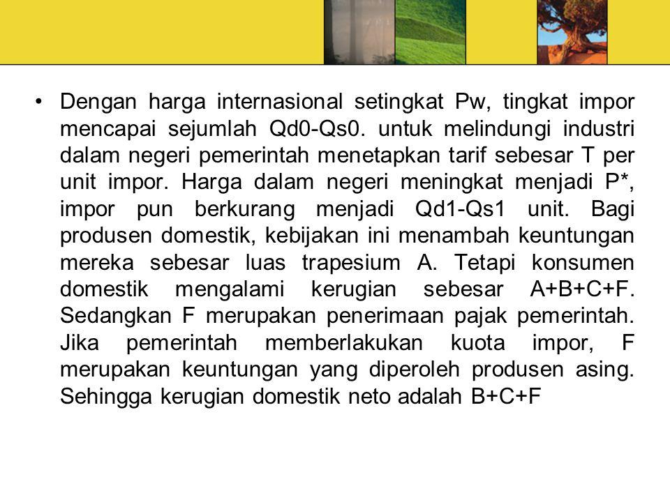 Dengan harga internasional setingkat Pw, tingkat impor mencapai sejumlah Qd0-Qs0.