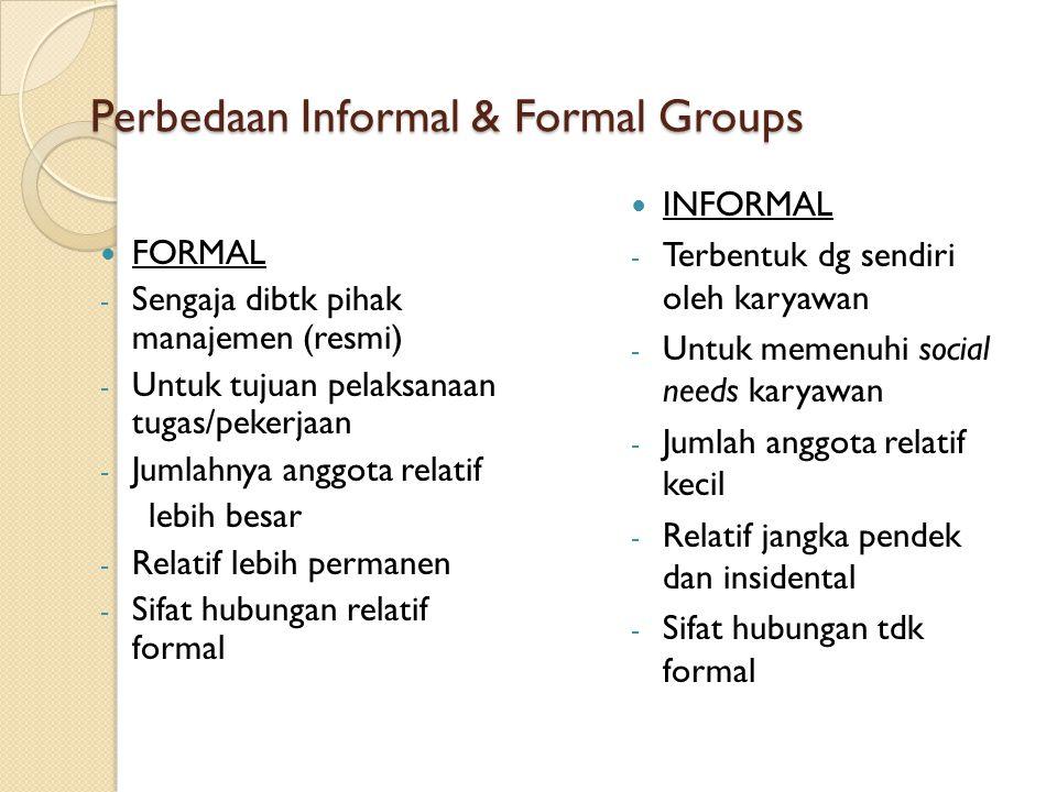 Perbedaan Informal & Formal Groups