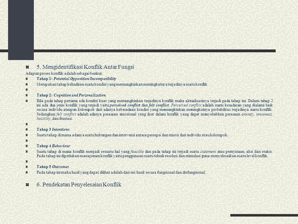 5. Mengidentifikasi Konflik Antar Fungsi