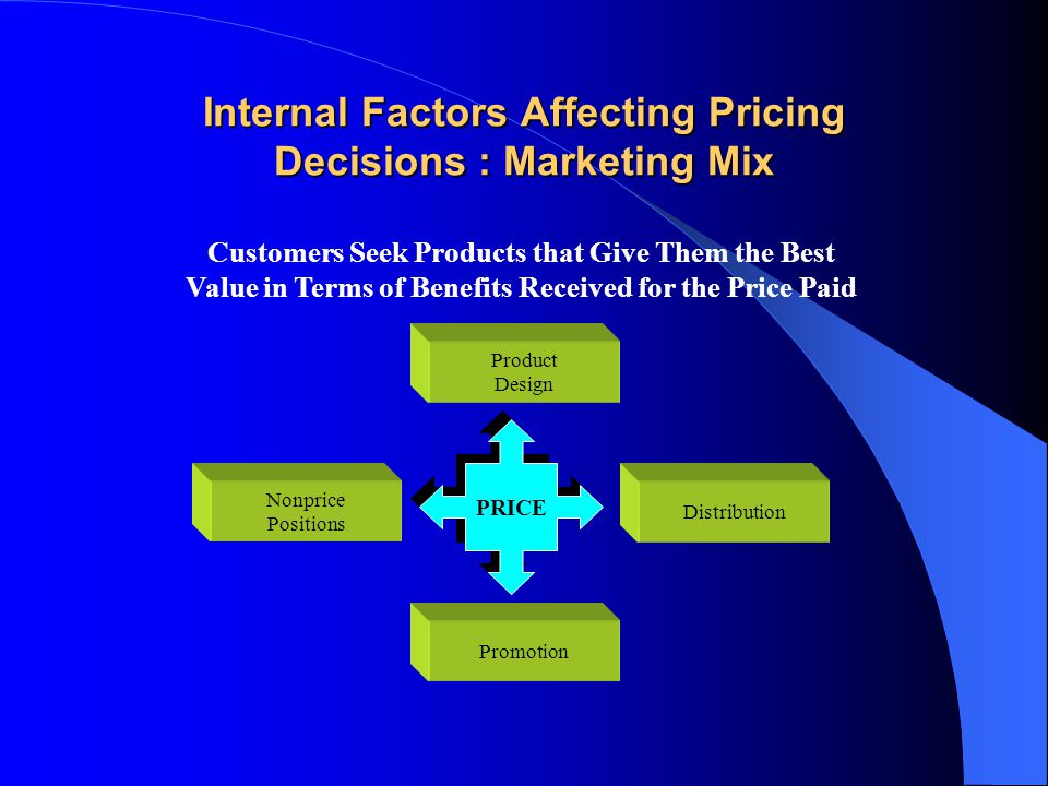 Internal Factors Affecting Pricing Decisions : Marketing Mix