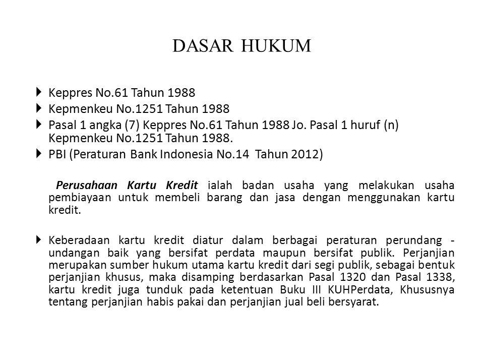 DASAR HUKUM Keppres No.61 Tahun 1988 Kepmenkeu No.1251 Tahun 1988