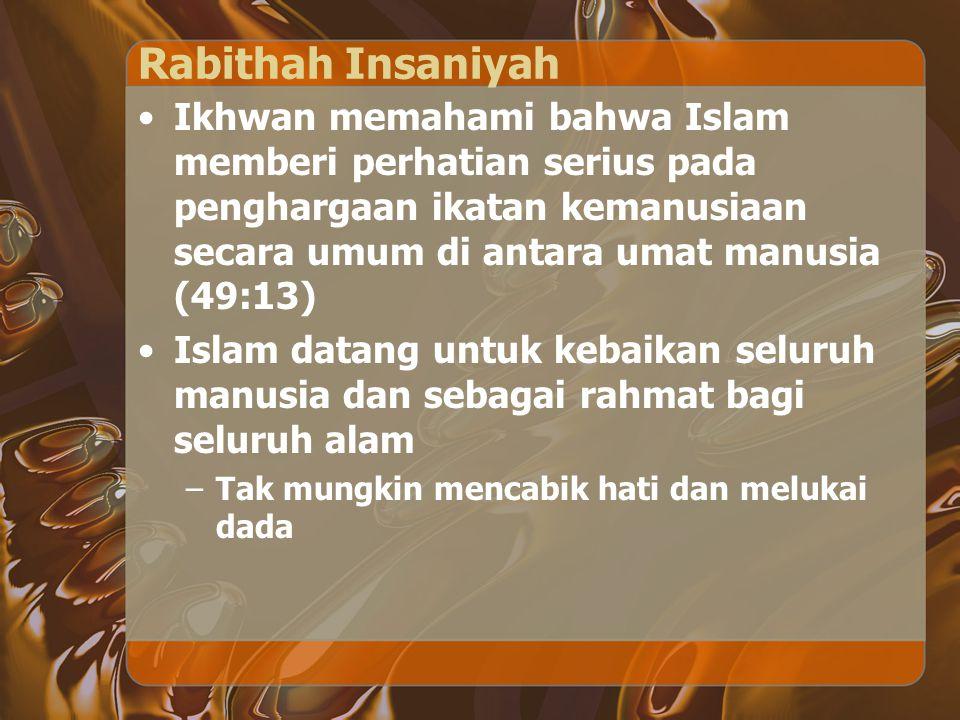 Rabithah Insaniyah