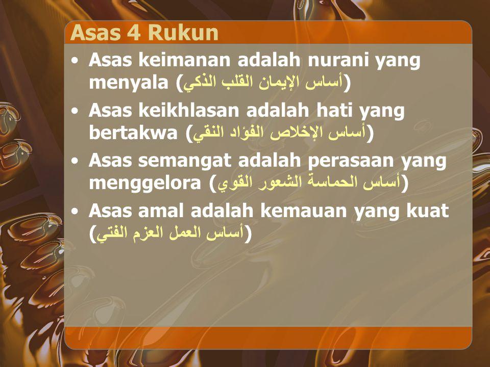 Asas 4 Rukun Asas keimanan adalah nurani yang menyala (أساس الإيمان القلب الذكي)