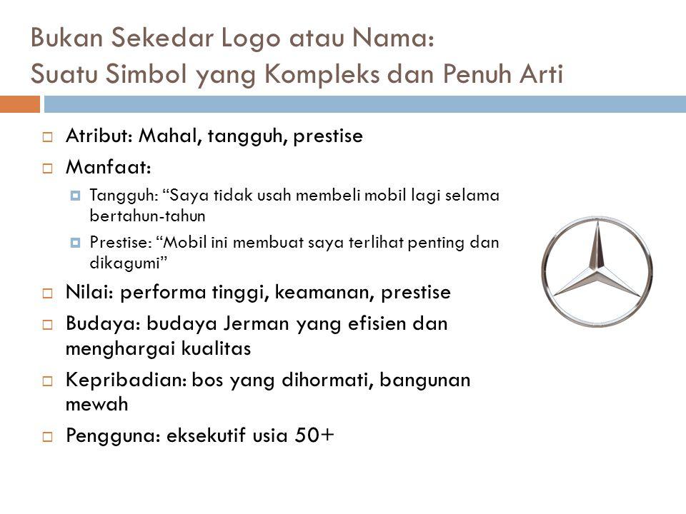 Bukan Sekedar Logo atau Nama: Suatu Simbol yang Kompleks dan Penuh Arti