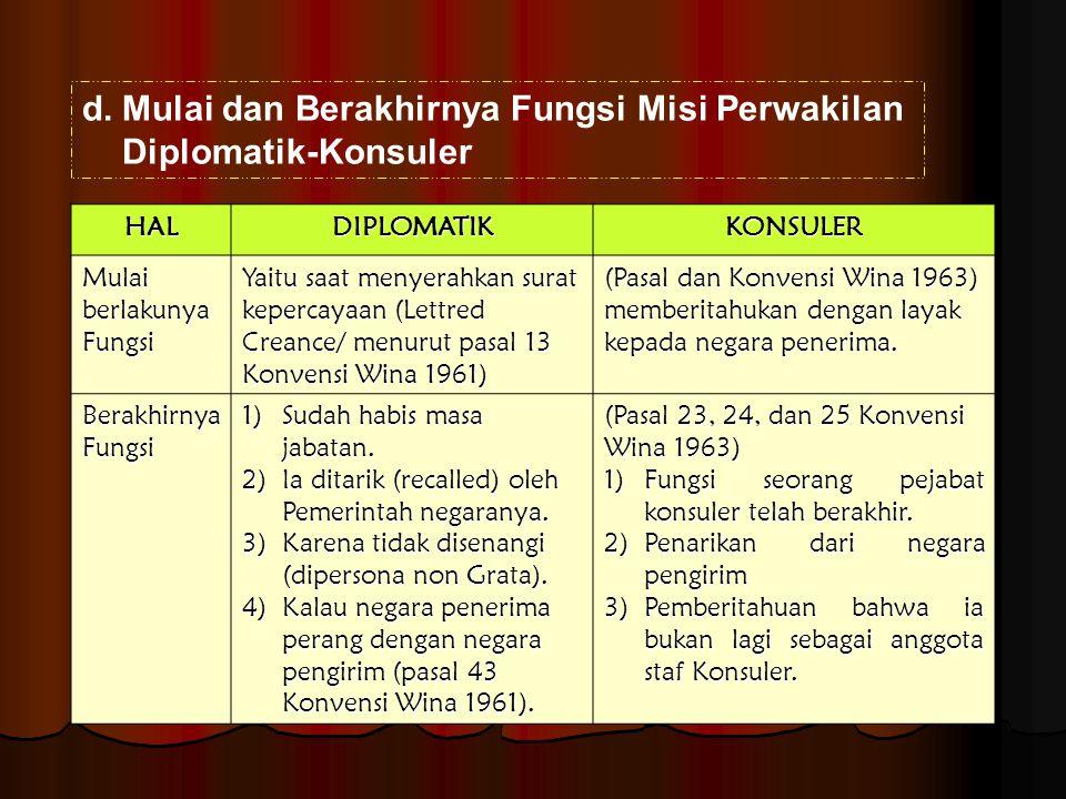 Mulai dan Berakhirnya Fungsi Misi Perwakilan Diplomatik-Konsuler