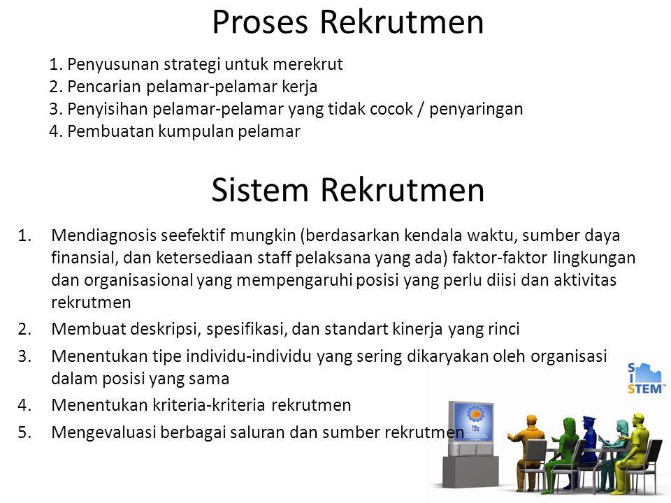 Proses Rekrutmen Sistem Rekrutmen