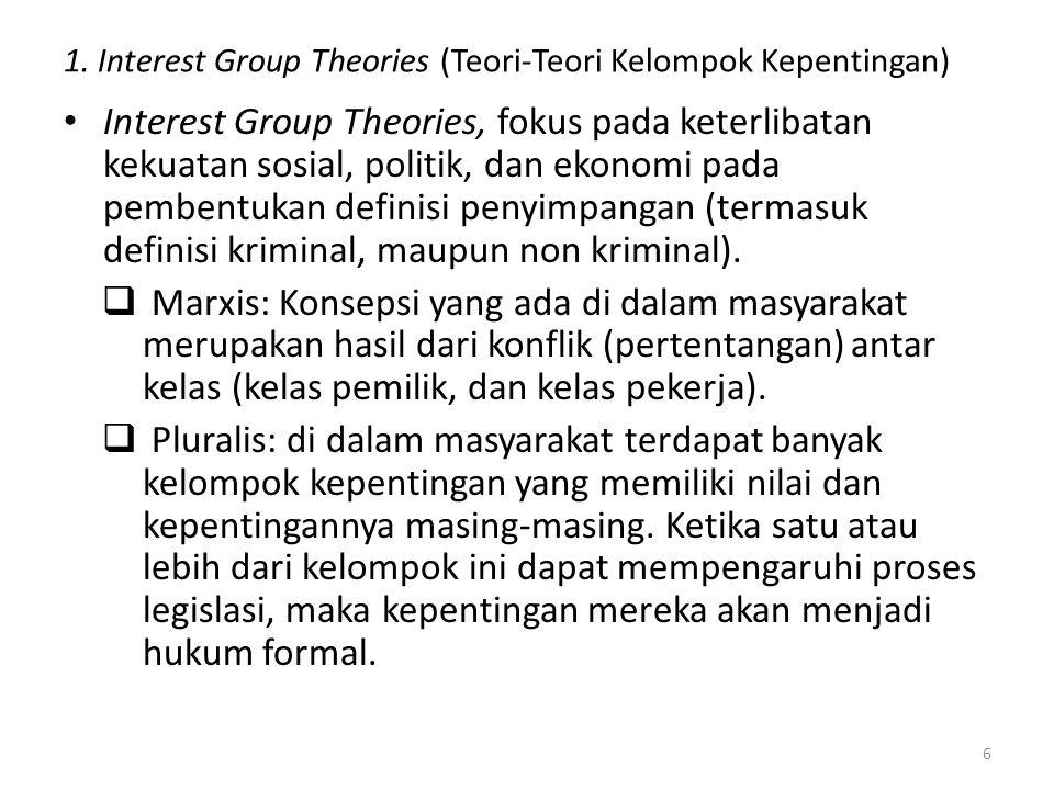 1. Interest Group Theories (Teori-Teori Kelompok Kepentingan)