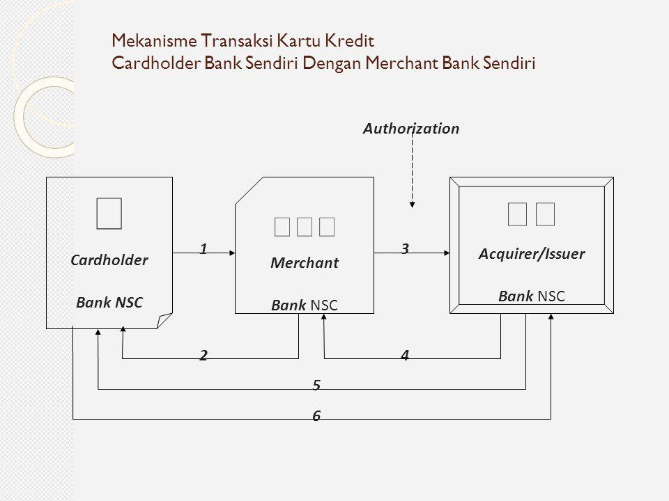 Mekanisme Transaksi Kartu Kredit Cardholder Bank Sendiri Dengan Merchant Bank Sendiri