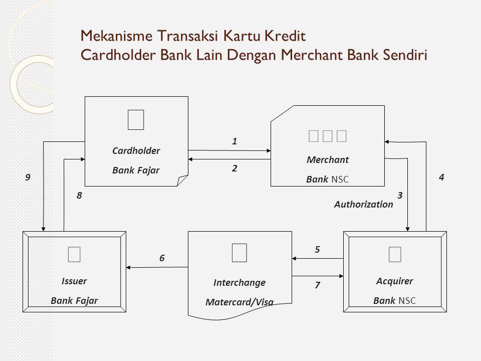 Mekanisme Transaksi Kartu Kredit Cardholder Bank Lain Dengan Merchant Bank Sendiri
